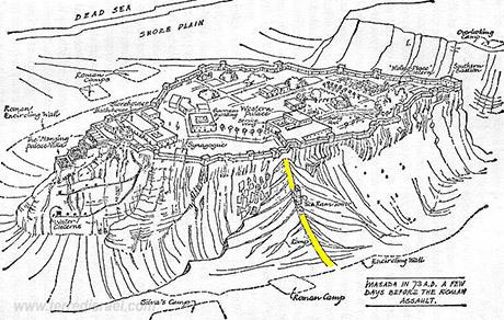 Eller varför inte artikeln om då romarna stormade Masada.