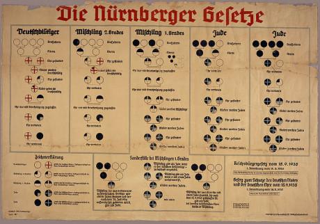 800px-Nuremberg_laws