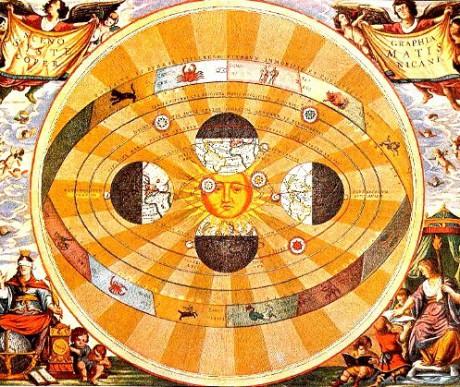 Den heliocentriska världsbilden enligt Kopernikus.