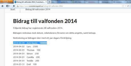Från Svenskarnas partis hemsida. Läs hela listan HÄR.