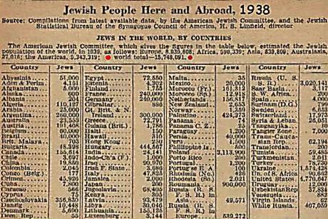 jewish_population_1938