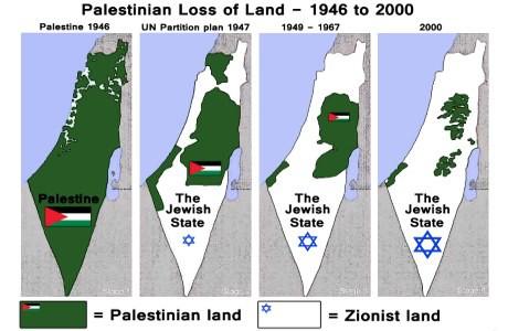 sionistisk landstöld