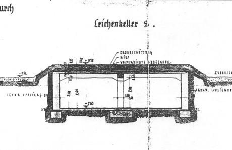 """Mystiskt nog benämns """"gaskammaren"""" istället som """"leichenkeller"""", alltså tyskans motsvarighet till bårhus."""