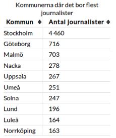 Foto: Institutet för mediestudier.