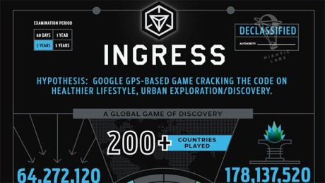 Ingress-Infographic-featured
