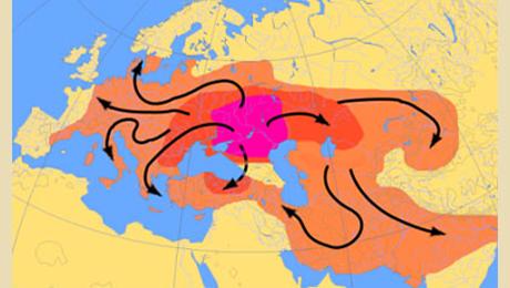 Modell för Indoeuropeisk expansion enligt kurganhypotesen.