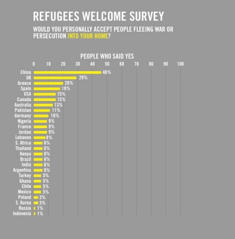 227992_refugees-welcome-survey-graphics