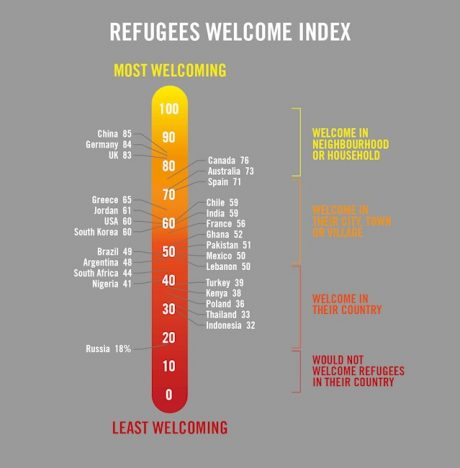 227994_refugees-welcome-survey-graphics