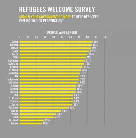 imrsrussia-refugees.jpeg