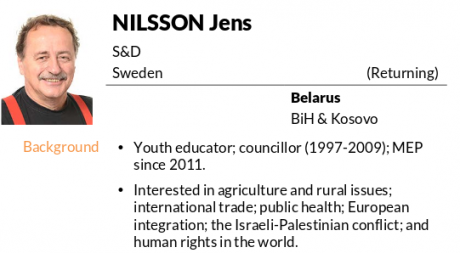 osf-jens-nilsson