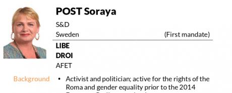 Soraya Post