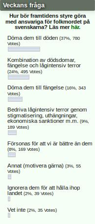 veckans-fraga-folkmord-svenskarna
